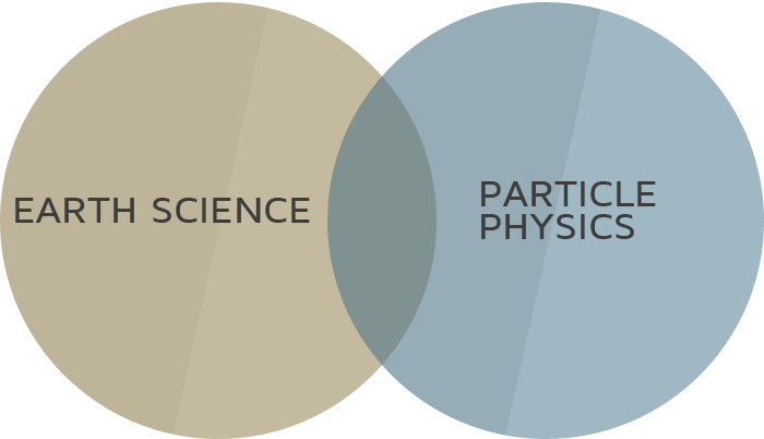 earth science + particle p